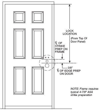 Onity ht24 template downloads acculock inc hotel locks motel locks onity ht24 template adjustable kerf steel door frames frame up pronofoot35fo Image collections